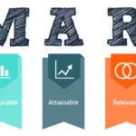 смарт создание сайтов и реклама в интернете